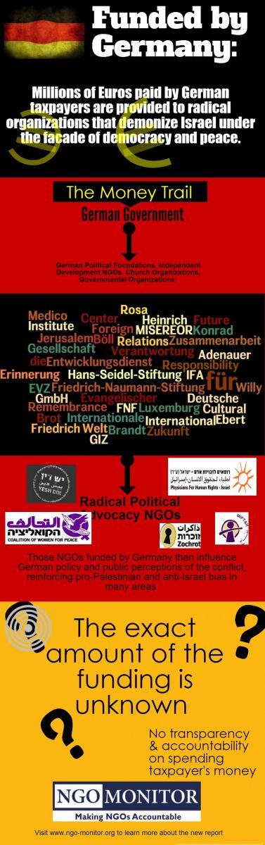 united nation organized deutsch