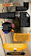 tunnels _inforgraphic