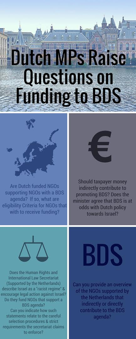 Dutch funding, bds, secretariat, europe,