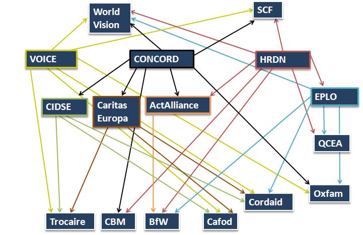EU charting